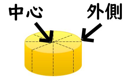 チーズ 切り方