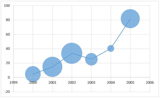 エクセル グラフ 背景色